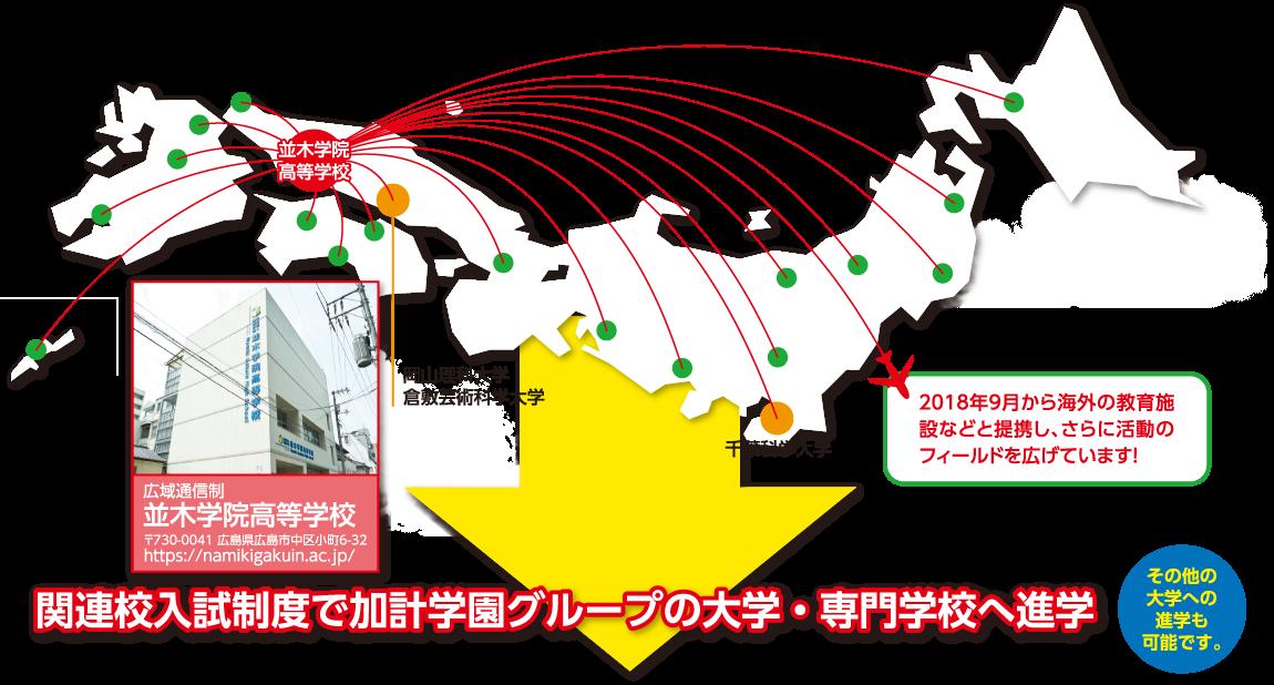 通信教育ネットワーク
